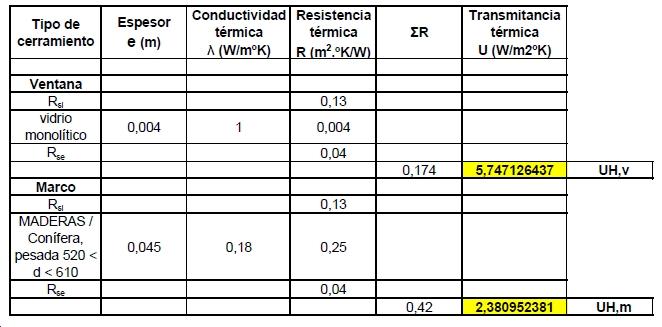 ScalofríoS - Transmitancias - Ejemplo transmitancia ...
