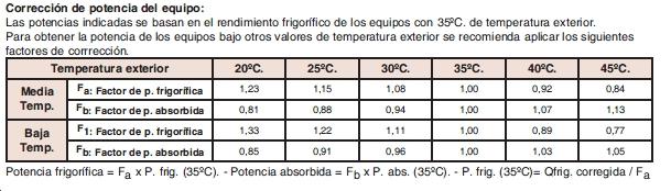 ScalofrioS - Cargas Térmicas de Refrigeración