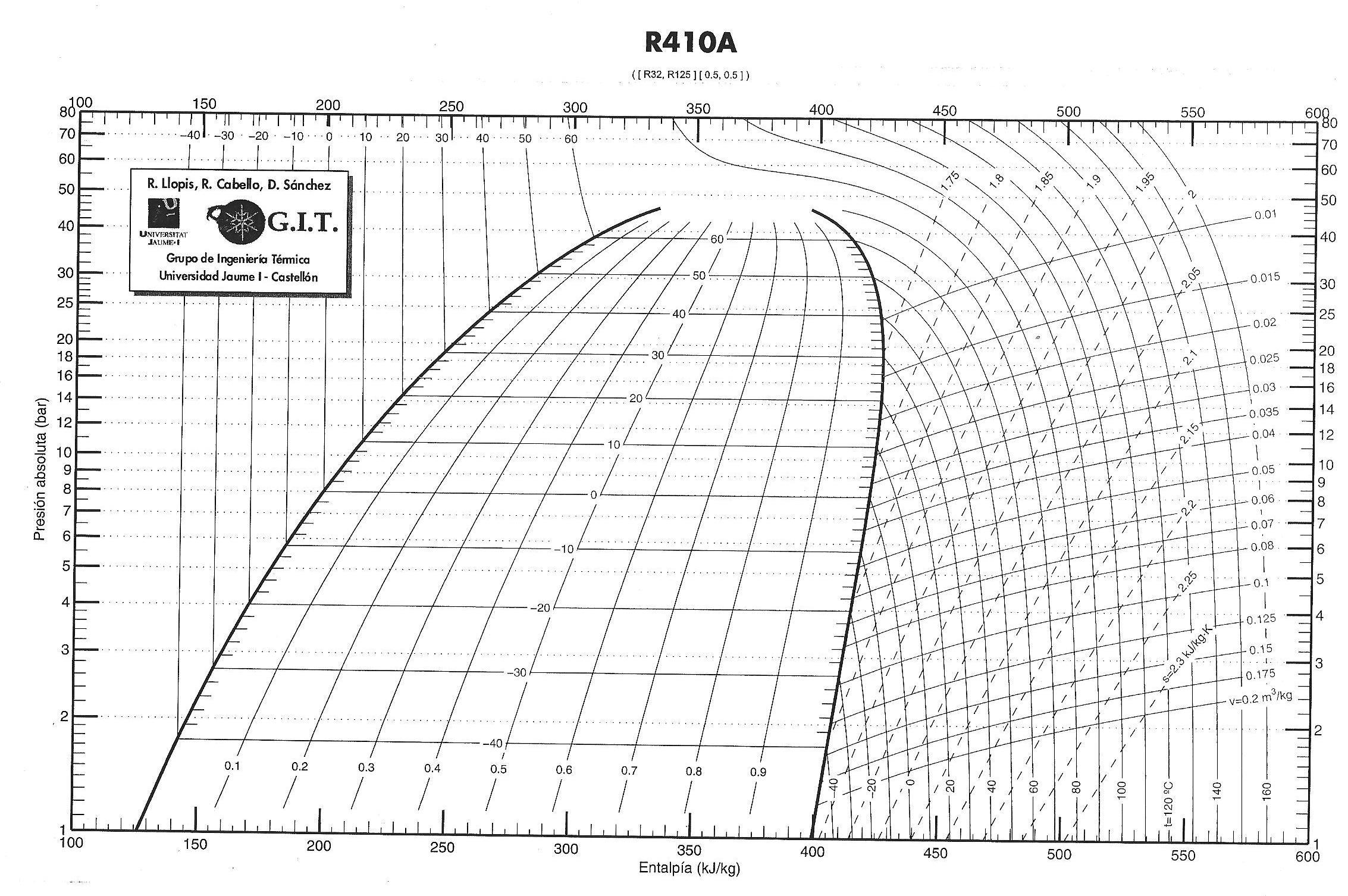R22 Engine Diagram Automotive Wiring Hrz216 Tdaa Lawn Mower Usa Vin Mafa1000001 Carburetor R134a Enthalpy And Fuse Box Helicopter Pressure Btu